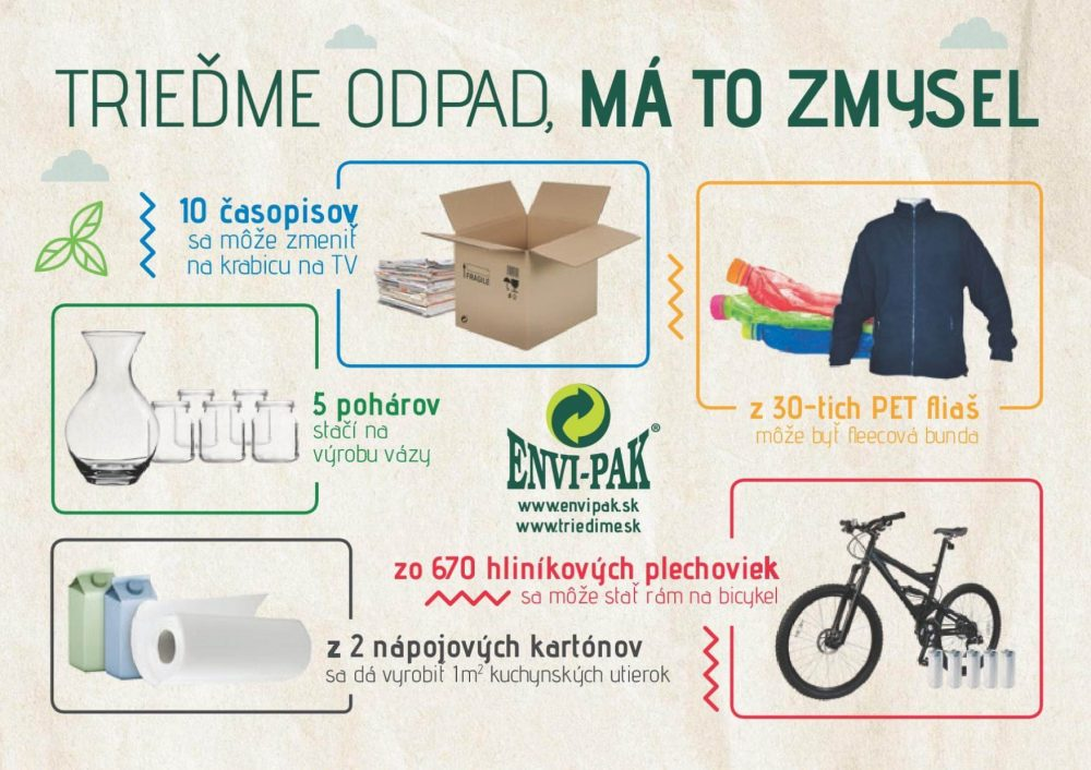 Co sa z recyklovaneho odpadu vyraba2